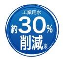 ボイラ消費燃料約10%削減